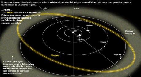 orbita pluton